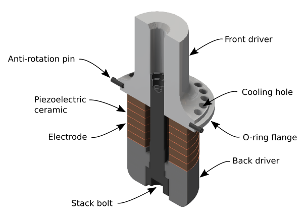 Piezoelectric ultrasonic transducer components (center bolt design, 33 mode)